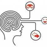 Kennismaken met Design Thinking